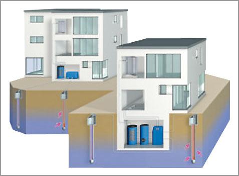 Grundwasserwärmepumpe